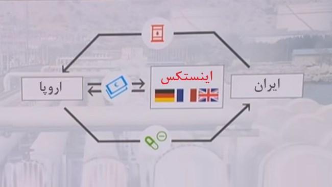 رئیس اینستکس 22 دی به ایران سفر می نماید
